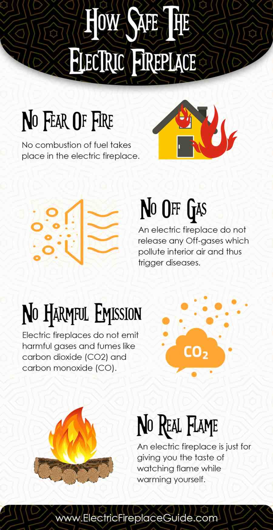 How safe the electric fireplace