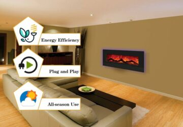 electric fireplace efficiency